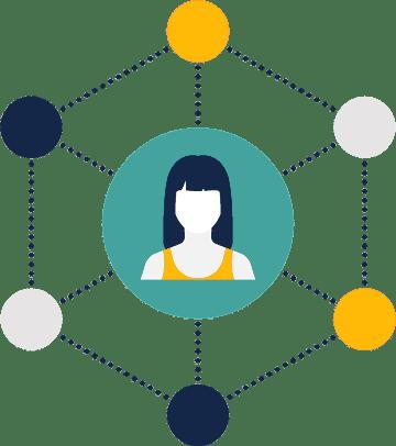 Τι είναι το Social Media Marketing;